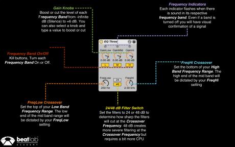 EQ Three Cheat Sheet | Beat Lab